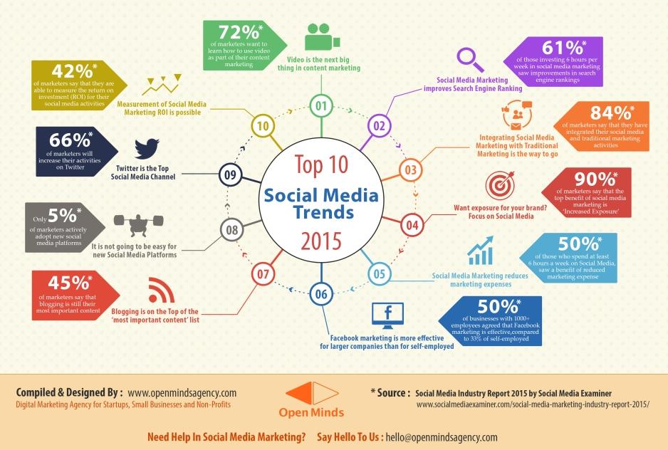 social-media-trends-infographic.jpg